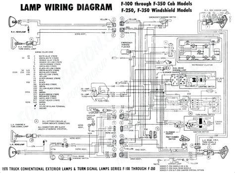 Ford Radio Wiring Diagram Free