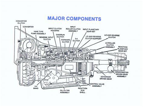 Automatic Transmission Service For Corvette Tech