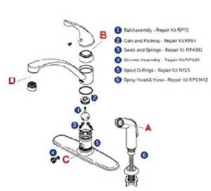 delta kitchen faucet repair kit how to change delta kitchen faucet washer and seals the