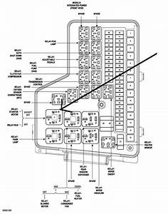 2006 dodge 2500 maxi cab 59 diesel no start starter is With fuse 9 this fuse is for the radio and the power socket heres a diagram
