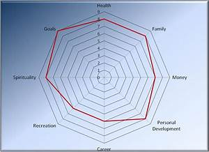 Man   Wheel Of Life  An Workbook To Instrospect Your Life
