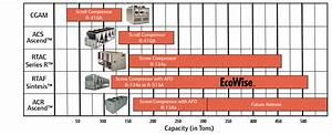 Trane Rtac Chiller Wiring Diagram