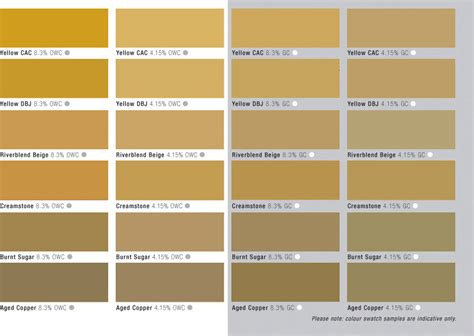 Golden Colour Chart by Abilox Colour Specifier Page 5