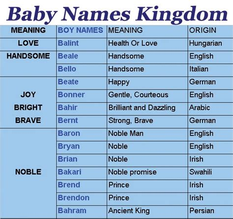 tags telugu baby boys names starting with b letter indian tamil baby boy names starting with k autos post 63874