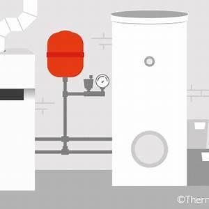 Heizkosten Warmwasser Berechnen : ausdehnungsgef darum ist es so wichtig thermondo ~ A.2002-acura-tl-radio.info Haus und Dekorationen
