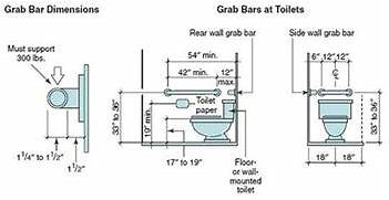 Ada Commercial Bathroom Requirements 2015 by Accessible Living Bathroom Toilet Grab Bar Specs Rehabilitation Engineering
