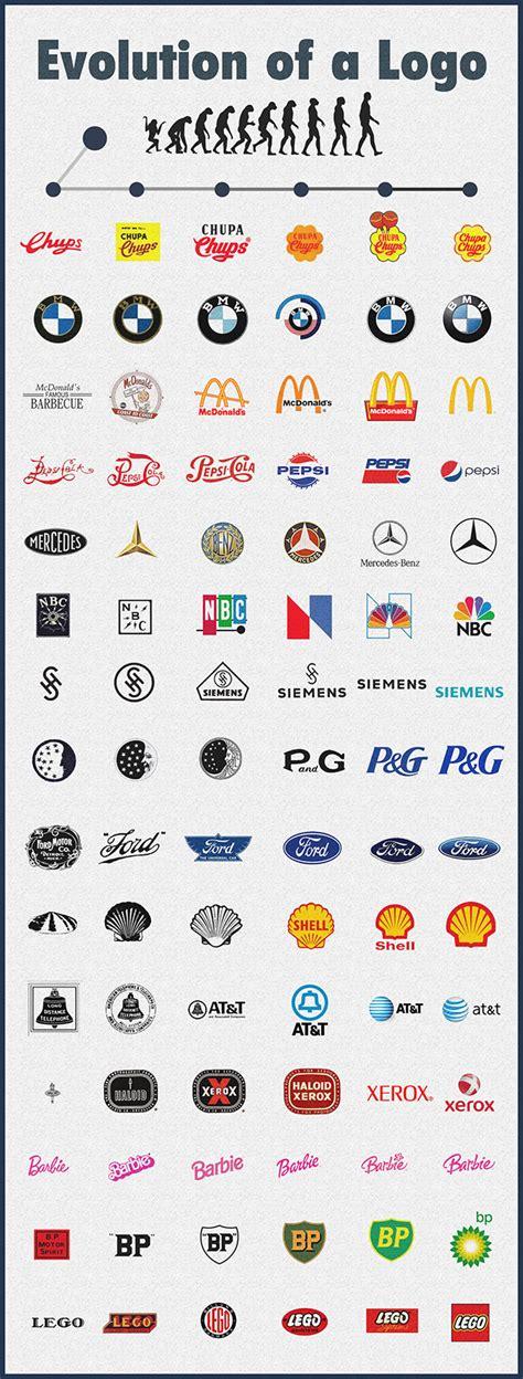 the evolution of popular logo designs just creative