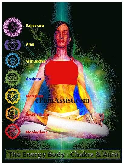 Chakra Aura Energy Epainassist Definition Giphy Chakras