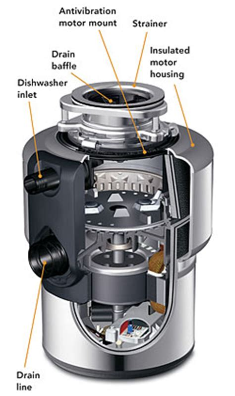insinkerator evolution select by guide in disassembling your garbage disposal