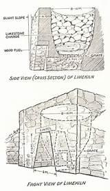 Lime Kiln Kilns County History Articles Process Drawing Monroe Limekilns Monroehistorical sketch template