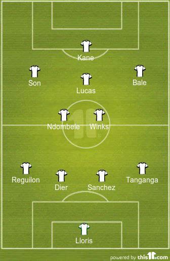 Predicted Tottenham Hotspur Lineup Vs Newcastle United ...