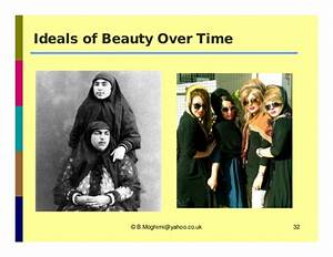 Beauty Ideals Over Time images