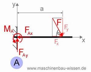 Vektoren Geschwindigkeit Berechnen : gleichgewicht beispiel berechnung von lagerkr ften ~ Themetempest.com Abrechnung