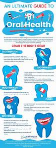 An Ultimate Guide To Oral Health