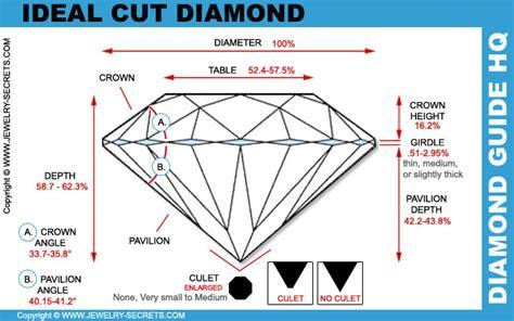 Cut Jewelry Secrets