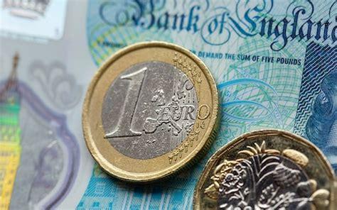 open  euro account
