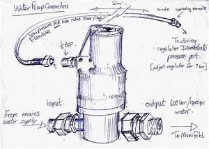 Nokw  Hydraulic Test Bench Design Info