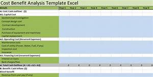 Microsoft Project Agile Template Cost Benefit Analysis Template Excel Project Management