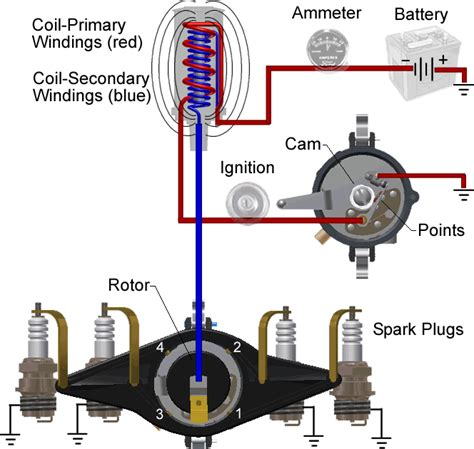 Ignition Coil Condenser Wiring Diagram Get Free Image