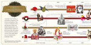 history of christmas traditions infographix directory