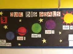 Similiar On Goal Setting Bulletin Board Ideas For Teachers Keywords