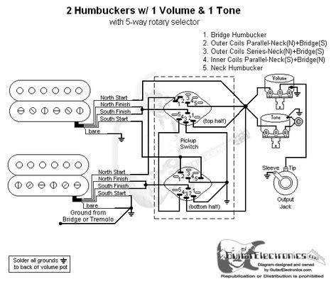 Humbuckers Way Rotary Switch Volume Tone