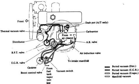 Repair Guides Vacuum Diagrams System Components