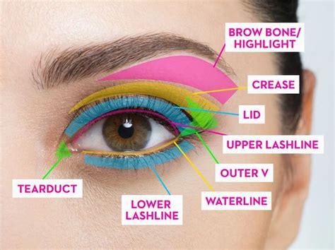 richtig schminken augen 1001 ideen f 252 r ein perfektes make up schminken f 252 r anf 228 nger
