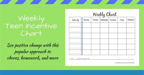 HD wallpapers printable incentive charts for school
