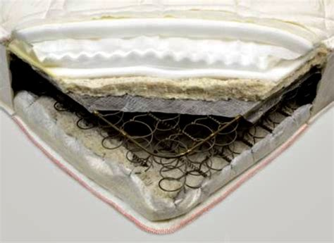 original mattress factory orthopedic luxury firm mattress test preview mattress reviews consumer