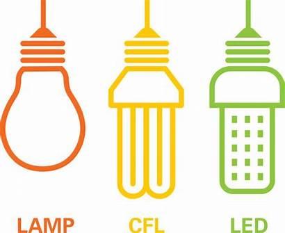 Led Lamp Clipart Bulb Lampe Bombilla Cfl