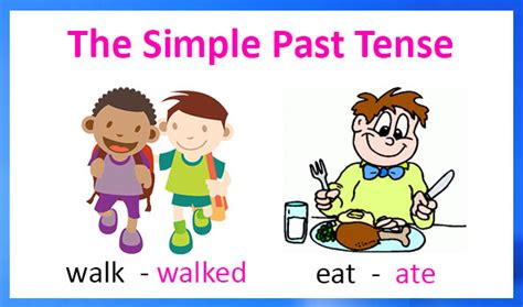 simple  tense definition types examples