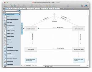 Communication Diagram Uml2 0    Collaboration Uml1 X
