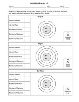 Bohr Model Practice  Orbitals Displayed 3 Worksheets  4 Versions 24 Pages