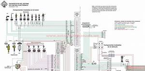 International 9900i Truck Wiring Diagram