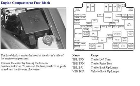 1992 Chevy Suburban Fuse Box Diagram by Solved Where The Is Fuse Box In 1989 Chevy Fixya