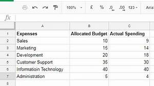 How To Create Radar Chart In Google Sheets Step By Step