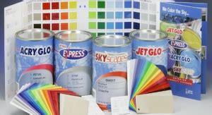 advances in antifouling coatings technology coatings world
