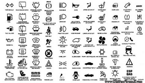 dash symbols dodge caliber pictures dodge caliber