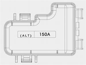 Kia Niro  2018  - Fuse Box Diagram