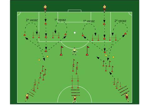 entrenamiento de futbol resistencia  la fuerza explosiva