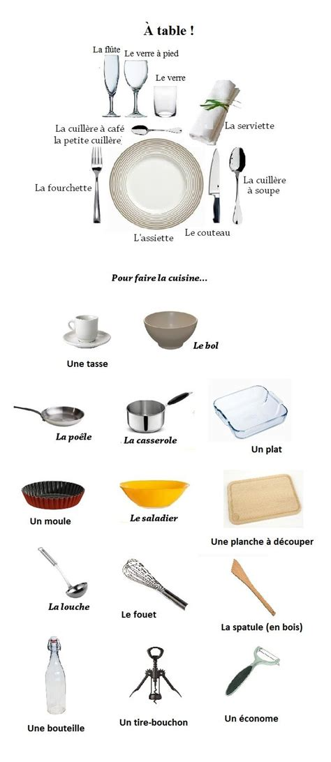vocabulaire des ustensiles de cuisine ustensiles cuisine fle ustensile cuisine