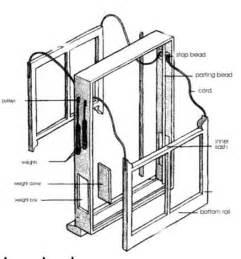Box Sash Window Repairs