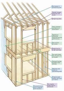 Advanced Framing For Tiny Houses