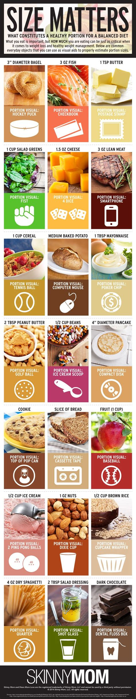 proportion cuisine healthy portion for a balanced diet infographic best infographics