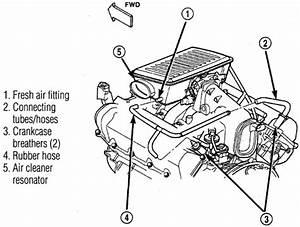 1991 Acura Integra 1 8l Mfi Dohc 4cyl