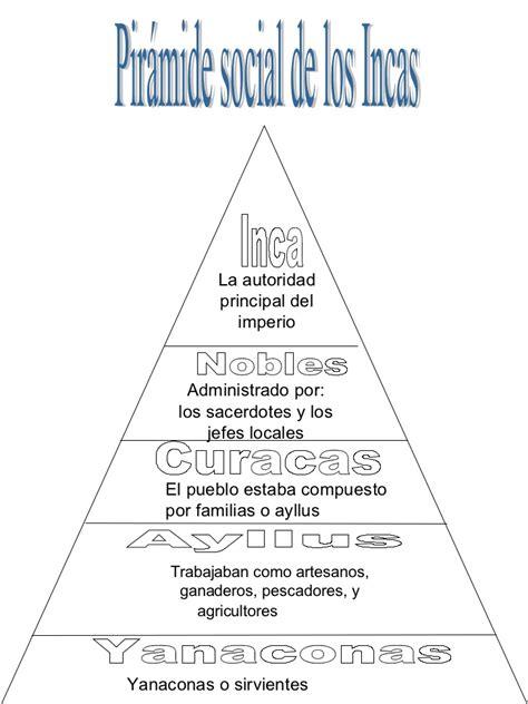 3f si鑒e social pirámide social de los pueblos indigenas importantes