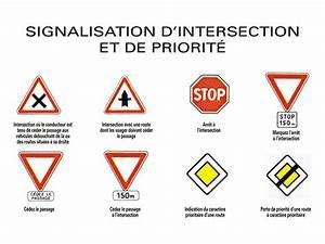Intersection Code De La Route : locations de vehicule voitures panneau routier signification ~ Medecine-chirurgie-esthetiques.com Avis de Voitures
