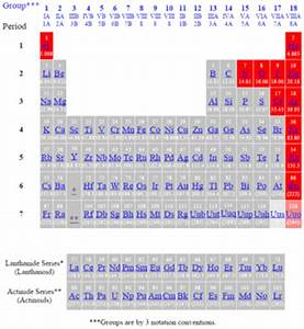 What are some examples of gaseous elements Quora