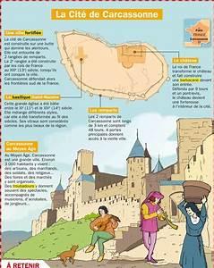 Fiche Expos U00e9s   La Cit U00e9 De Carcassonne  Infografias